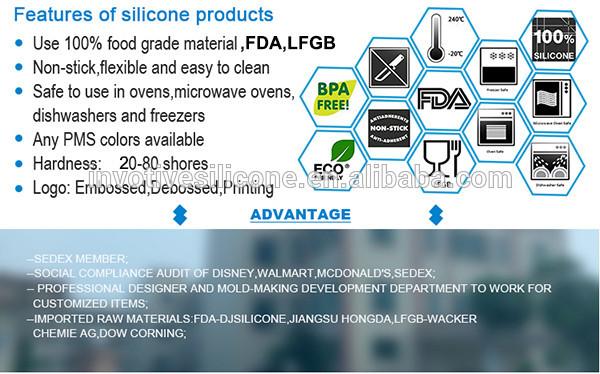 Invotive non stick silicone mat for sale for trade partner-4