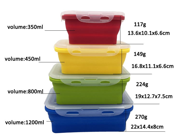 Invotive Latest silicone bowl suppliers for food prep-1