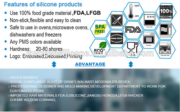 Invotive High-quality silicone bowl factory for global market-7